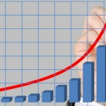 Ceny vzrostly meziročně o 2,7 %, hlavní vinu nesou potraviny